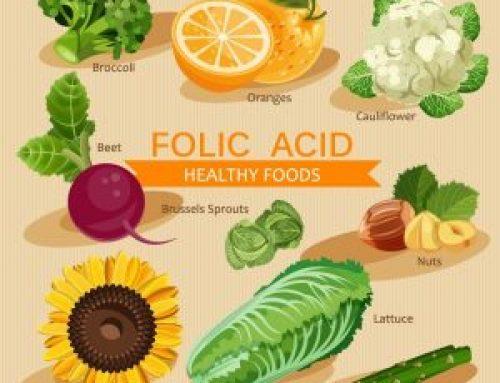 Importance of Folic Acid During Pregnancy